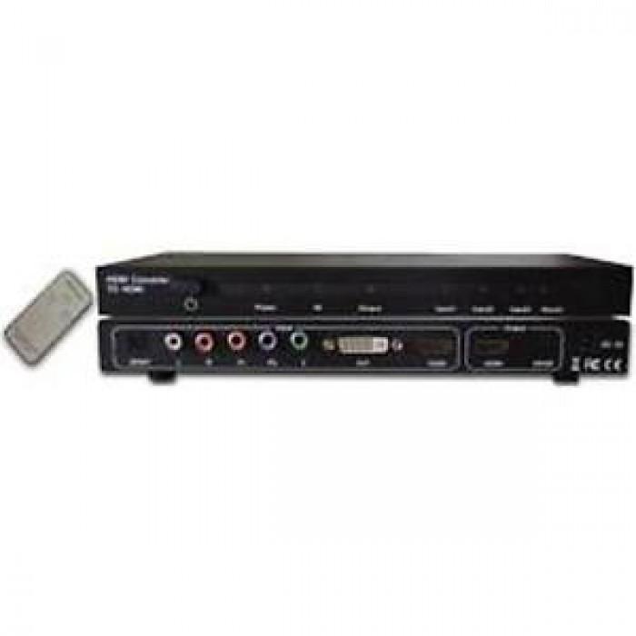 CONVERTITORE VIDEO ED AUDIO MATSUYAMA VH220 DI SEGNALE DVI RGB RCA A HDMI
